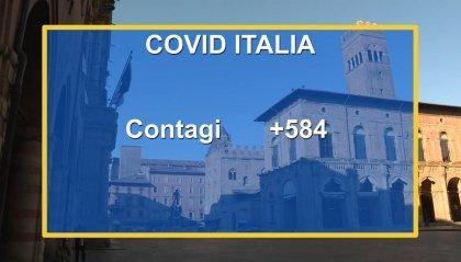 Coronavirus Italia: salgono i contagi rispetto ai giorni precedenti