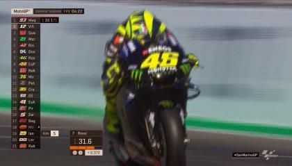 MotoGP, si attende l'ok per il via di Jerez. Dubbio sulle date di Misano