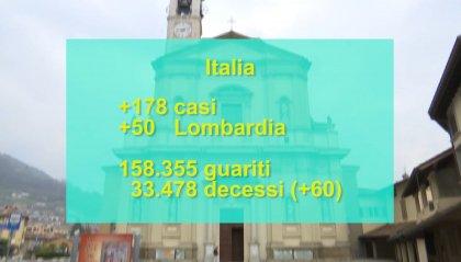 Riapertura dei confini regionali, in Italia le Regioni del sud pensano a come tutelarsi