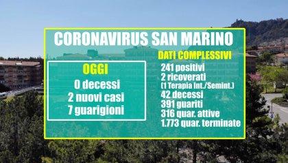 """San Marino: consolidato il trend positivo. Il Commissario Arlotti parla di emergenza ormai """"alle spalle"""""""