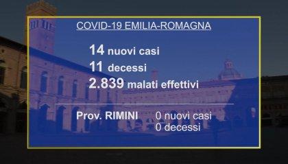 Coronavirus: i dati dall'Italia al Mondo. Nel Riminese 0 nuovi casi e nessun decesso
