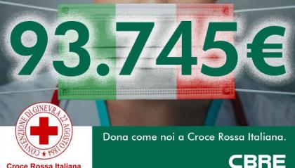 Solidarietà al tempo del Coronavirus: raccolti 93.745 Euro per la Croce Rossa Italiana