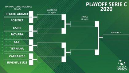 Serie C: ecco gli abbinamenti del secondo turno play off
