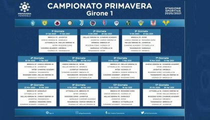 Femminile: ufficializzati i calendari del Campionato Primavera