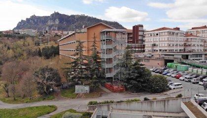 Coronavirus San Marino: 4 nuovi positivi in territorio