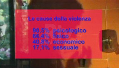 Violenza alle donne durante il lockdown: raddoppiate le chiamate al numero di emergenza 1522