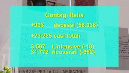 Covid-19, in Italia tragico record di decessi, quasi mille in un giorno