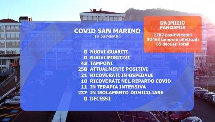 Covid San Marino: semaforo verde dell'Oms, casi attivi in discesa, indice Rt a 0,9