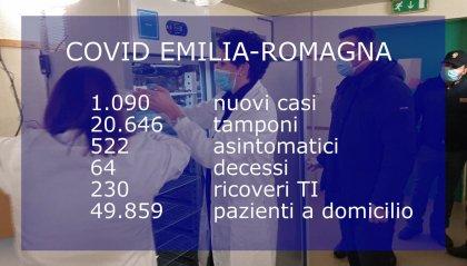 Covid: aumentano i casi in Italia, 64 decessi in Emilia Romagna