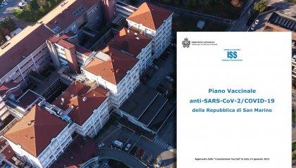 Covid-19: pubblicato il piano vaccinale per la Repubblica di San Marino