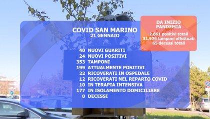 Covid: 24 nuovi casi, cala la terapia intensiva. Alle superiori altri 4 studenti positivi