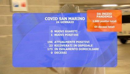 Covid San Marino: un nuovo positivo in territorio