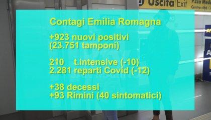 In Emilia Romagna migliorano i dati sul contagio: dal 18 al 24 gennaio -2%