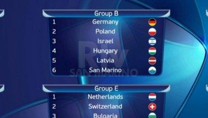 Under 21: San Marino nel girone con la Germania
