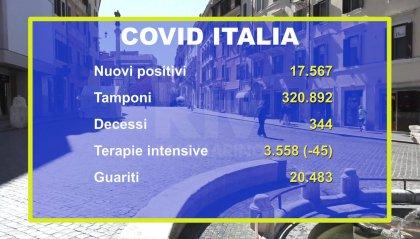Scendono i ricoveri in Italia e in Emilia Romagna