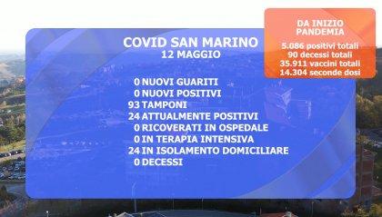 """San Marino: nessuna variazione rispetto al precedente bollettino. L'Ospedale si conferma """"Covid-free"""""""