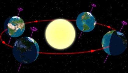 Solstizio d'estate: la giornata più lunga dell'anno fra astronomia e riti pagani