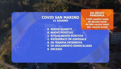 Covid: dati stabili a San Marino. In Italia possibile zona bianca nazionale dal 28 giugno