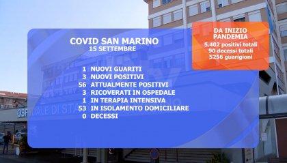 56 positivi a San Marino: a ottobre chiude il punto vaccini dell'ospedale. Dal 20 settembre l'Emilia Romagna parte con le terze dosi