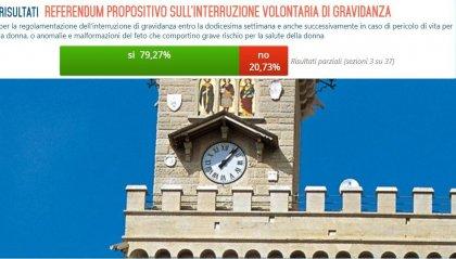 Referendum Ivg: primissime sezioni, vince il Sì
