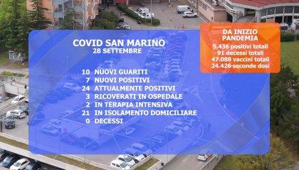 Covid: i positivi inRepubblica continuano a calare, Italia sotto i 100mila positivi
