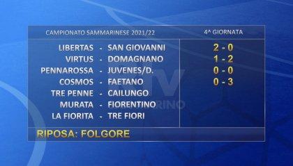 Campionato Sammarinese: risultati finali della 4^ giornata