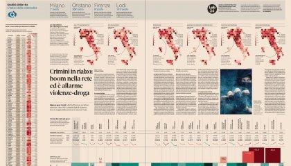 Sole24ore: Milano ancora prima per denunce, poi Bologna e Rimini. Boom di reati sul web