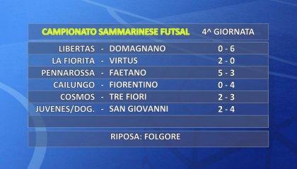 Futsal: i risultati della 4^ giornata