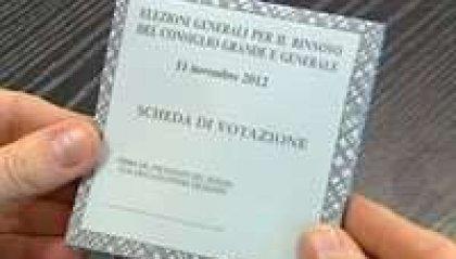 Ultima domenica prima del voto per le elezioni politiche a San Marino